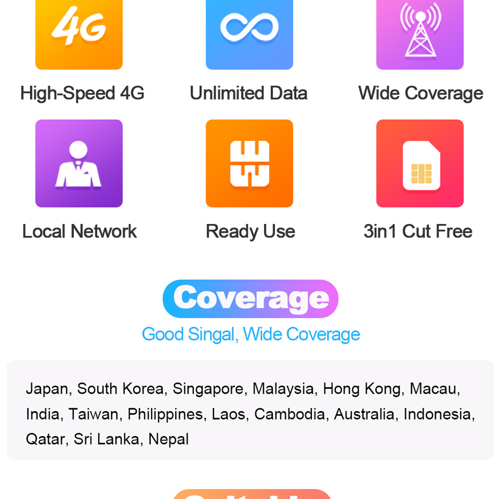 Mewfi AIS Asia Travel Sim Card 8 Days 4GB High-speed Unlimited Low